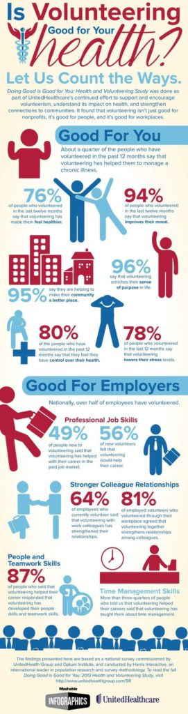 United Healthcare Study reports Volunteering is good for your health